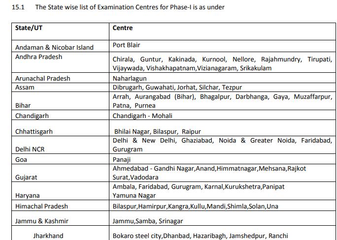 fci exam centres 2019